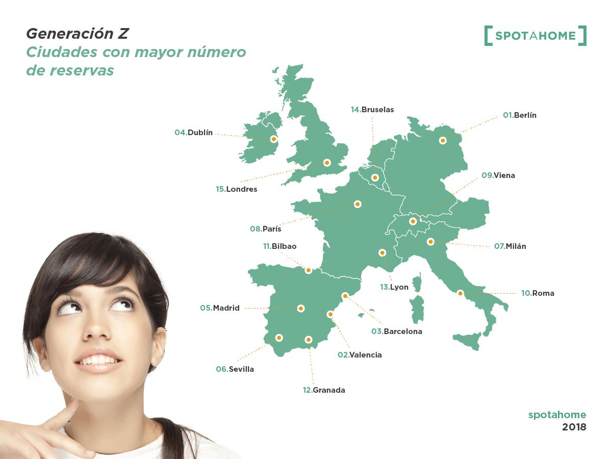 #4monthstogether, una iniciativa que apoya y fomenta la tendencia a la movilidad global de la Generación Z