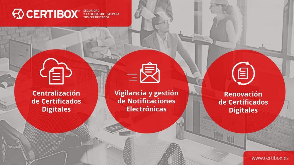 certibox-certificado-digital-asesorias